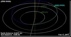 Asteroid2000EM26-NearEarthEncounter-20140217