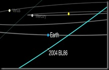 asteroid_2004_bl86_flyby